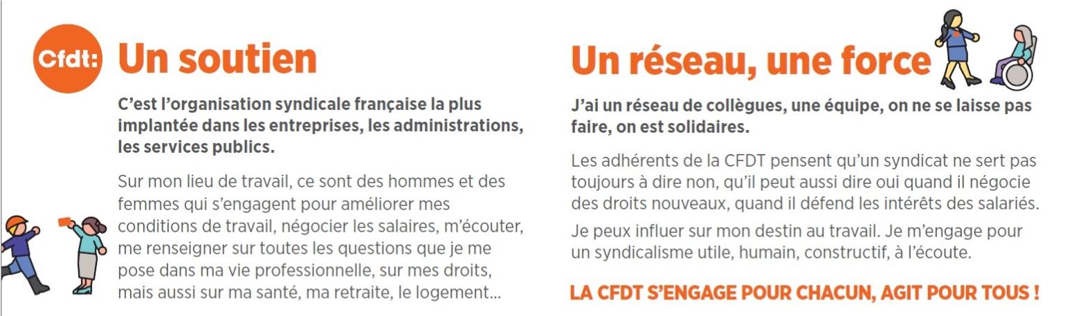 La CFDT c'est